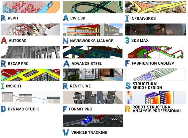 Autodesk AEC Collection Software Included